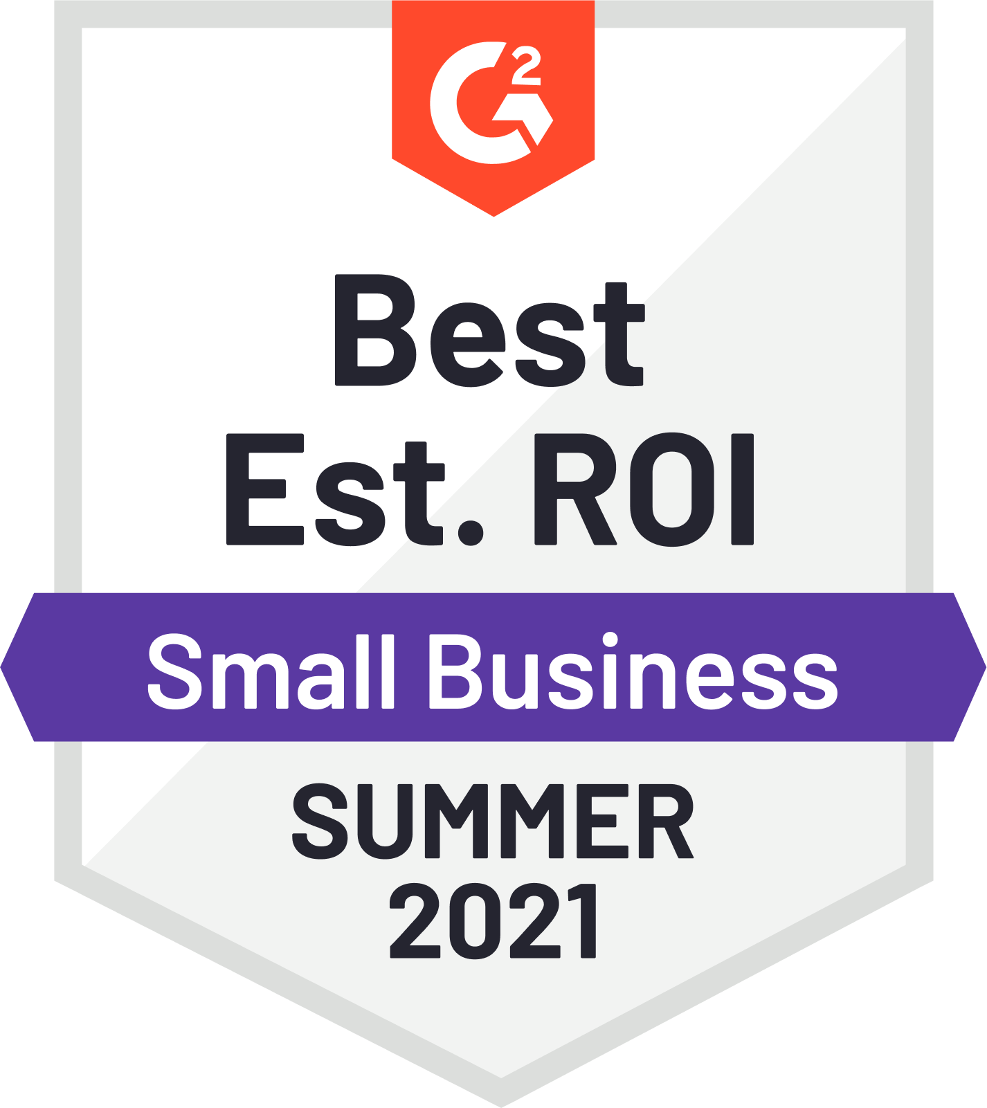 Best Estimated ROI - Small Business
