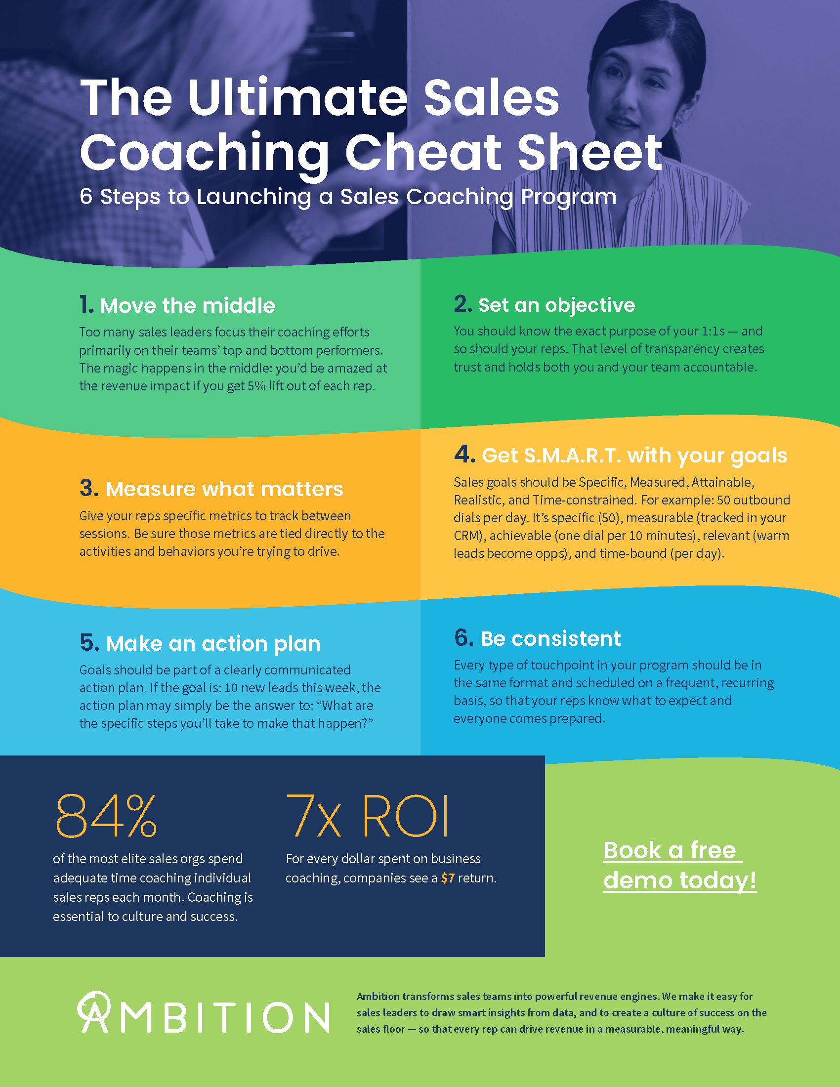 Ambition | The Ultimate Sales Coaching Cheat Sheet