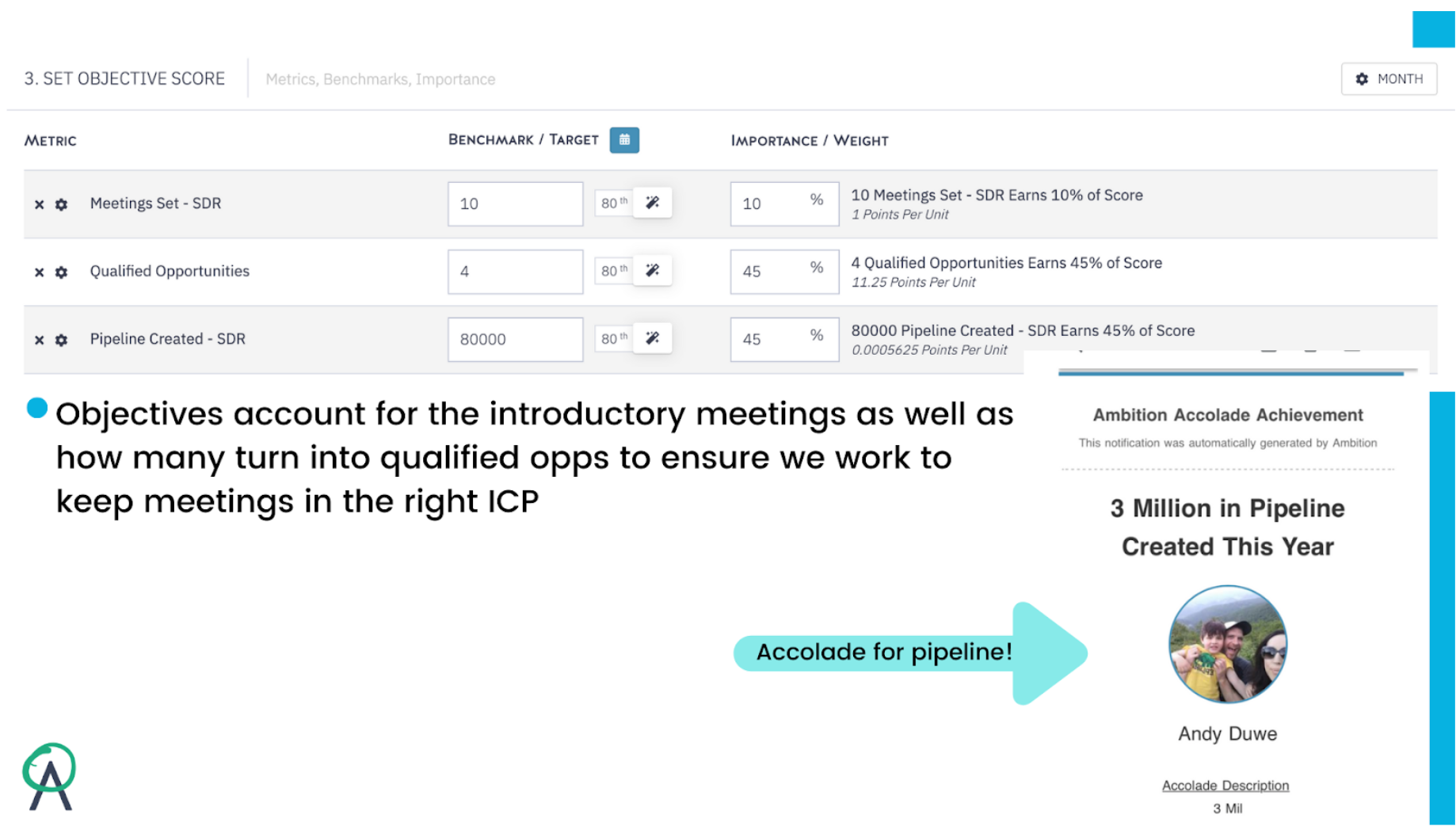 Image of outbound sales development rep objectives in a sales scorecard