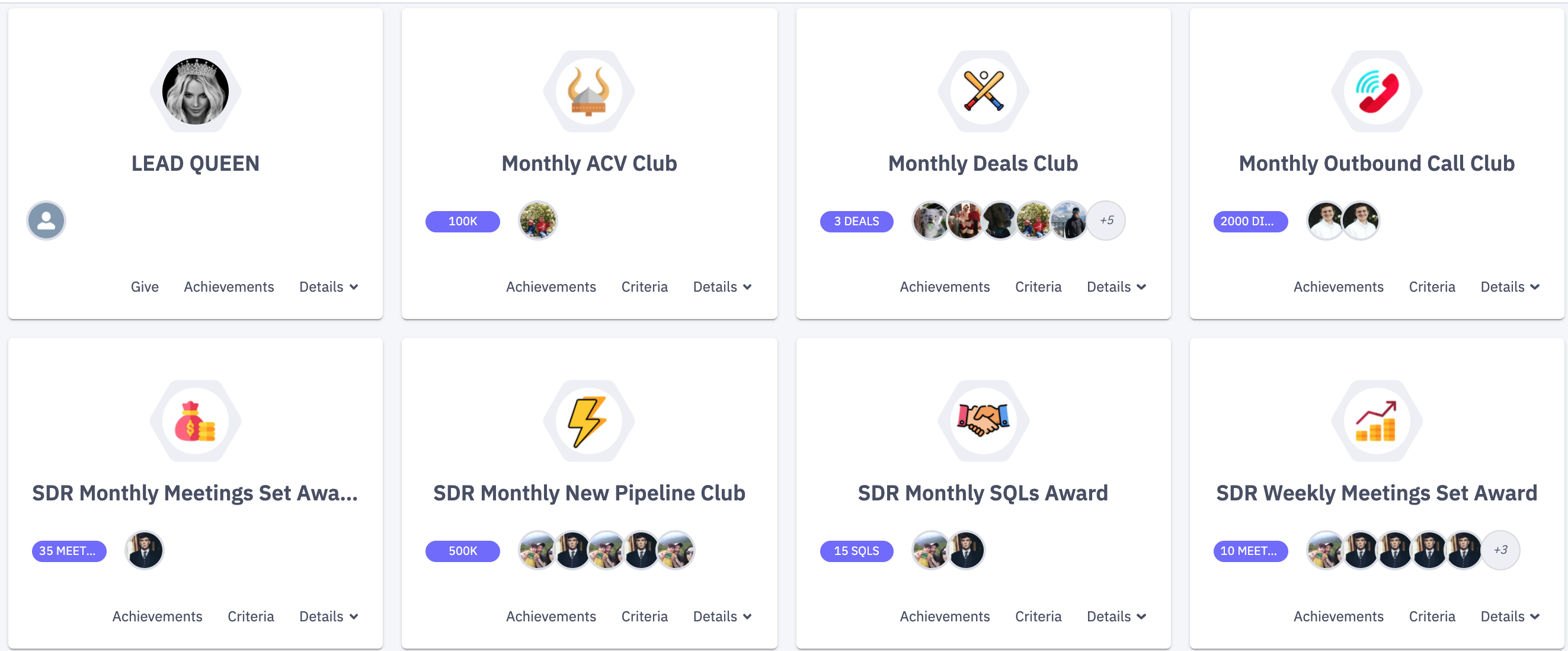 digital sales clubs and awards